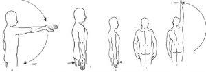 biomecanica-hombro-pruebas-funcionales-y-ortopedicas-24-728